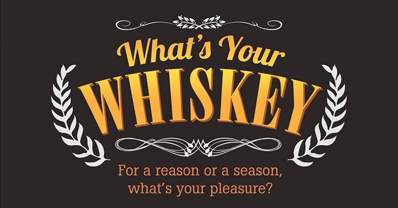 What's Your Whiskey? [Infographic]