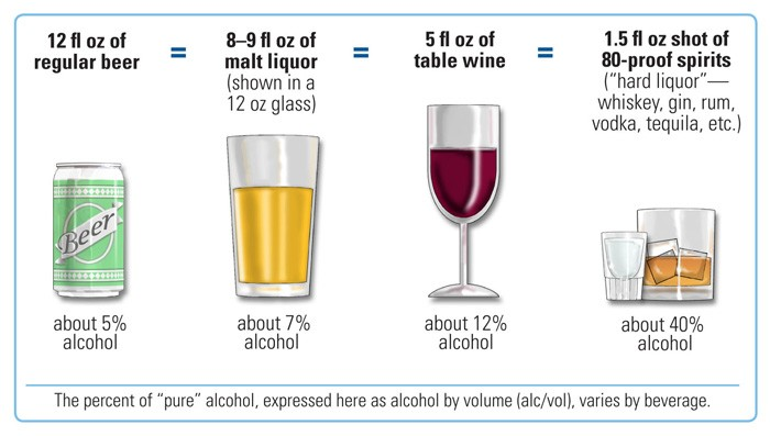 8 Truths and Myths About The Health Effects of Alcohol